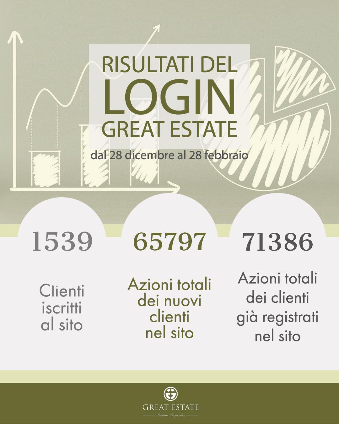 Risultati-Sito-GE-dic-feb-2021_2