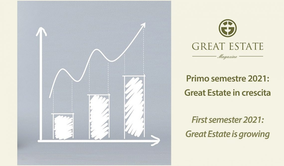 2021 – First half-year figures: Great Estate Network continues to rise