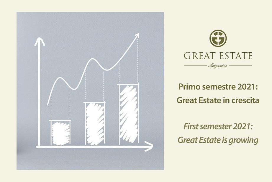 dati primo semestre 2021, network great estate, trend positivo_img in evidenza